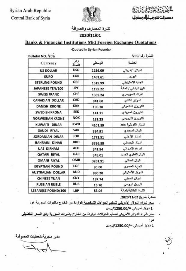 سعر الدولار في سوريا اليوم مقابل الليرة السورية