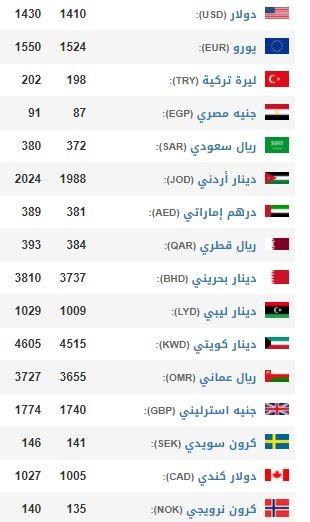 سعر الدولار في دمشق.JPG