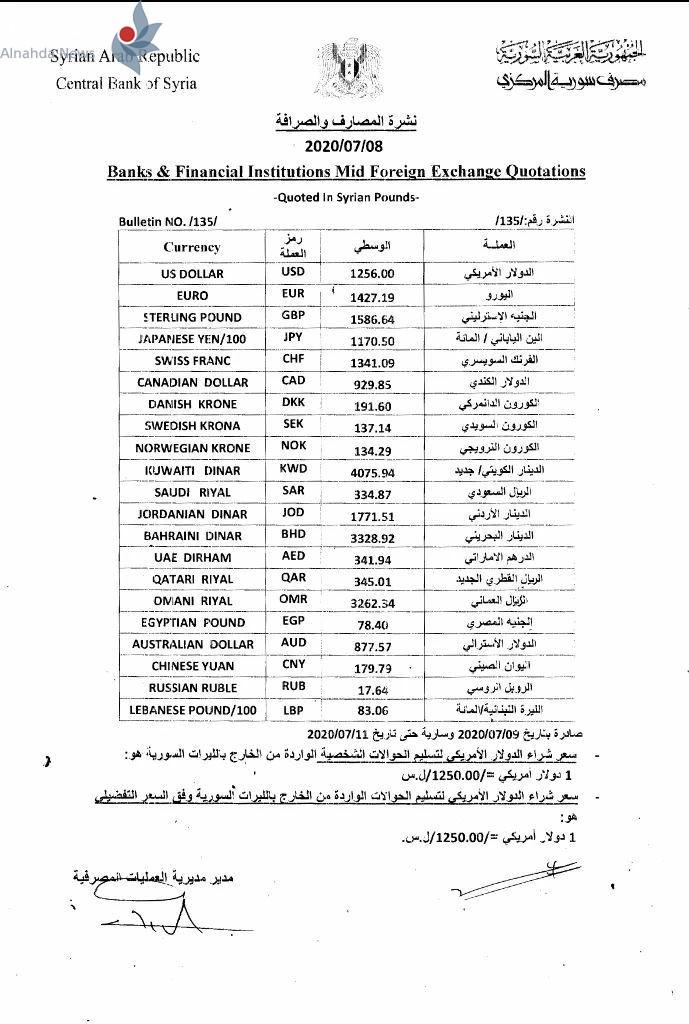 سعر الليرة السورية مقابل الدولار في البنك المركزي السوري اليوم الجمعة 10 يوليو 2020
